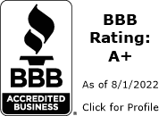 CAM Construction BBB Business Review