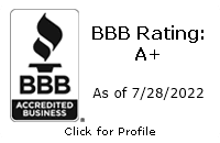 Gillman Acura of North Houston BBB Business Review